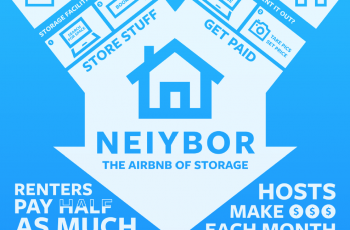 Neiybor Self Storage Infographic