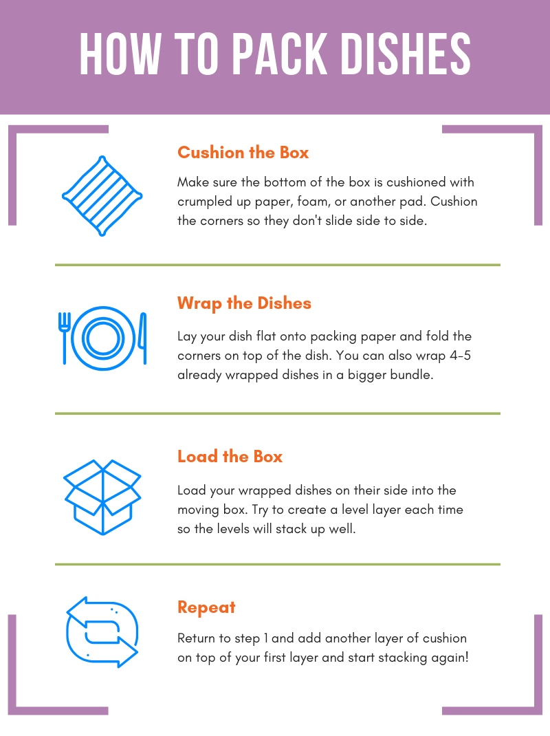 How to pack dishes infographic