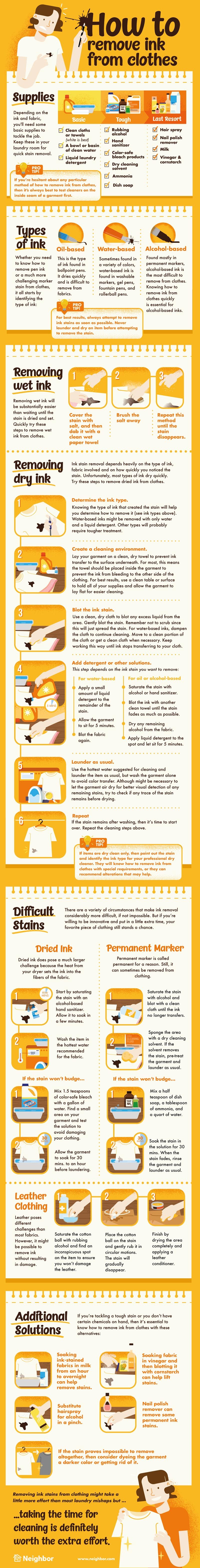 Neighbor Infographic: Removing Ink from Clothes
