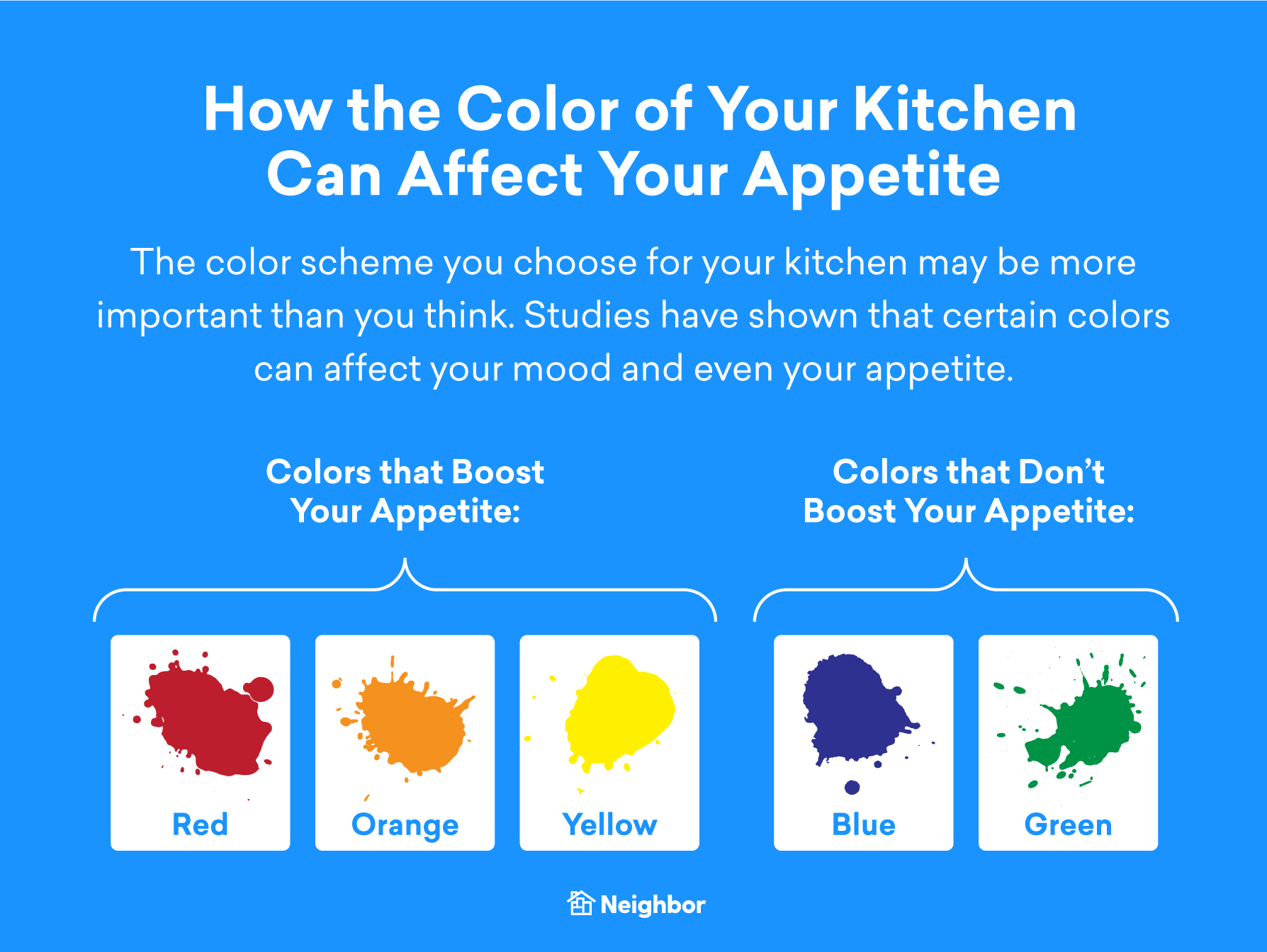 Color Affects Our Appetite