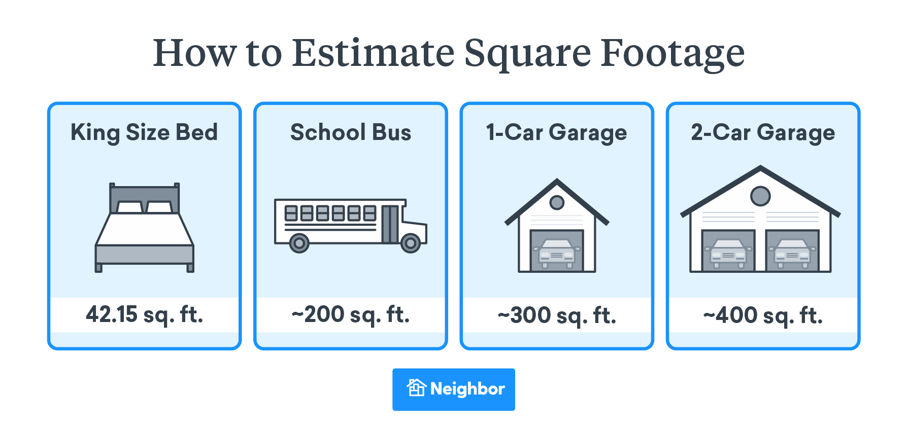 How to quickly estimate square footage