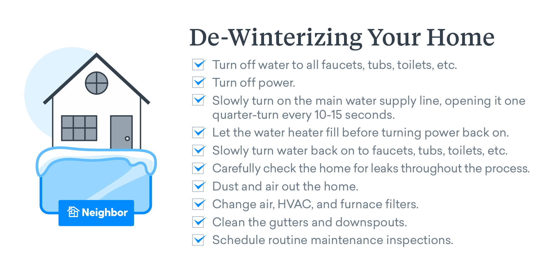 Dewinterizing your home