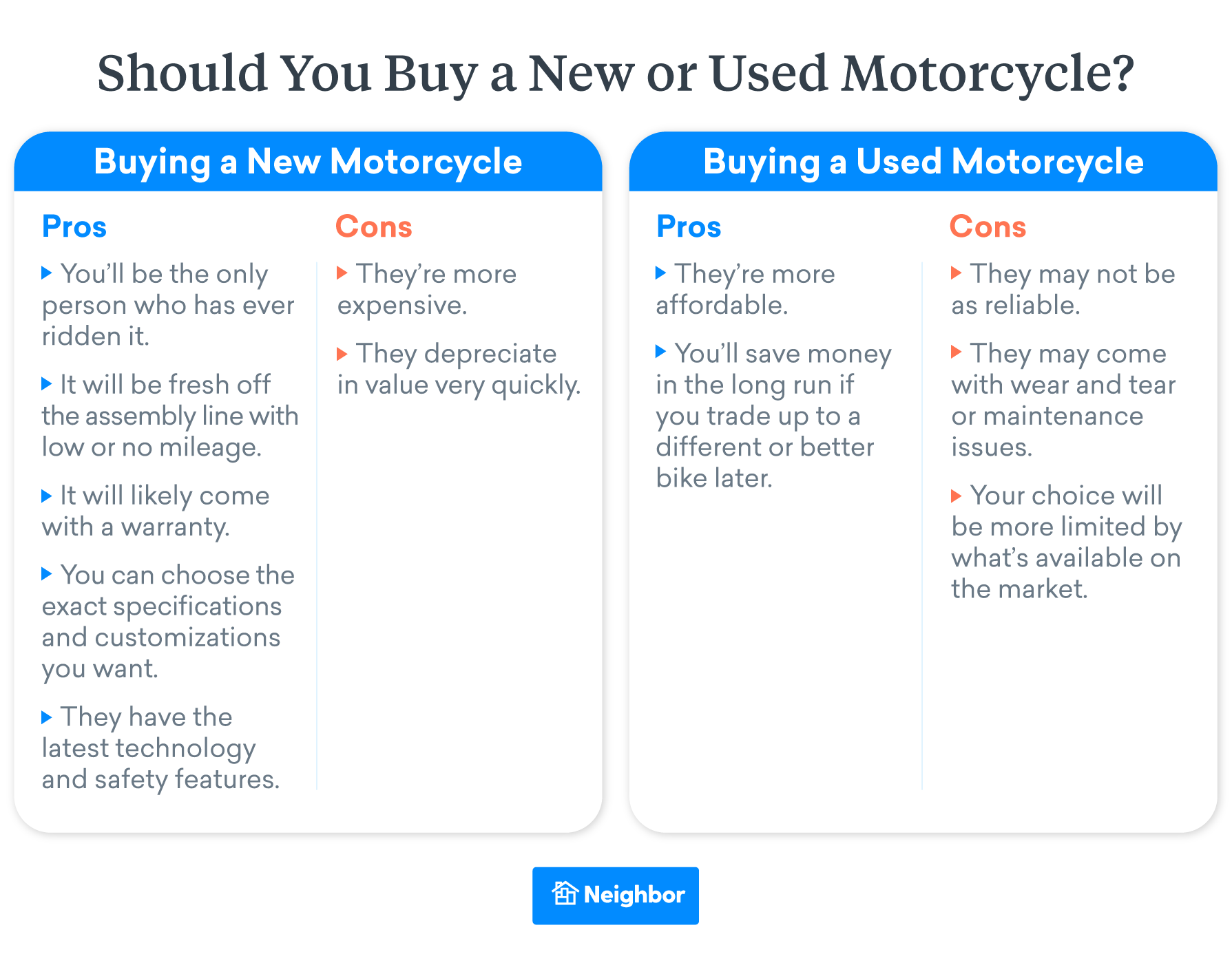 Buying a New vs. Used Motorcycle