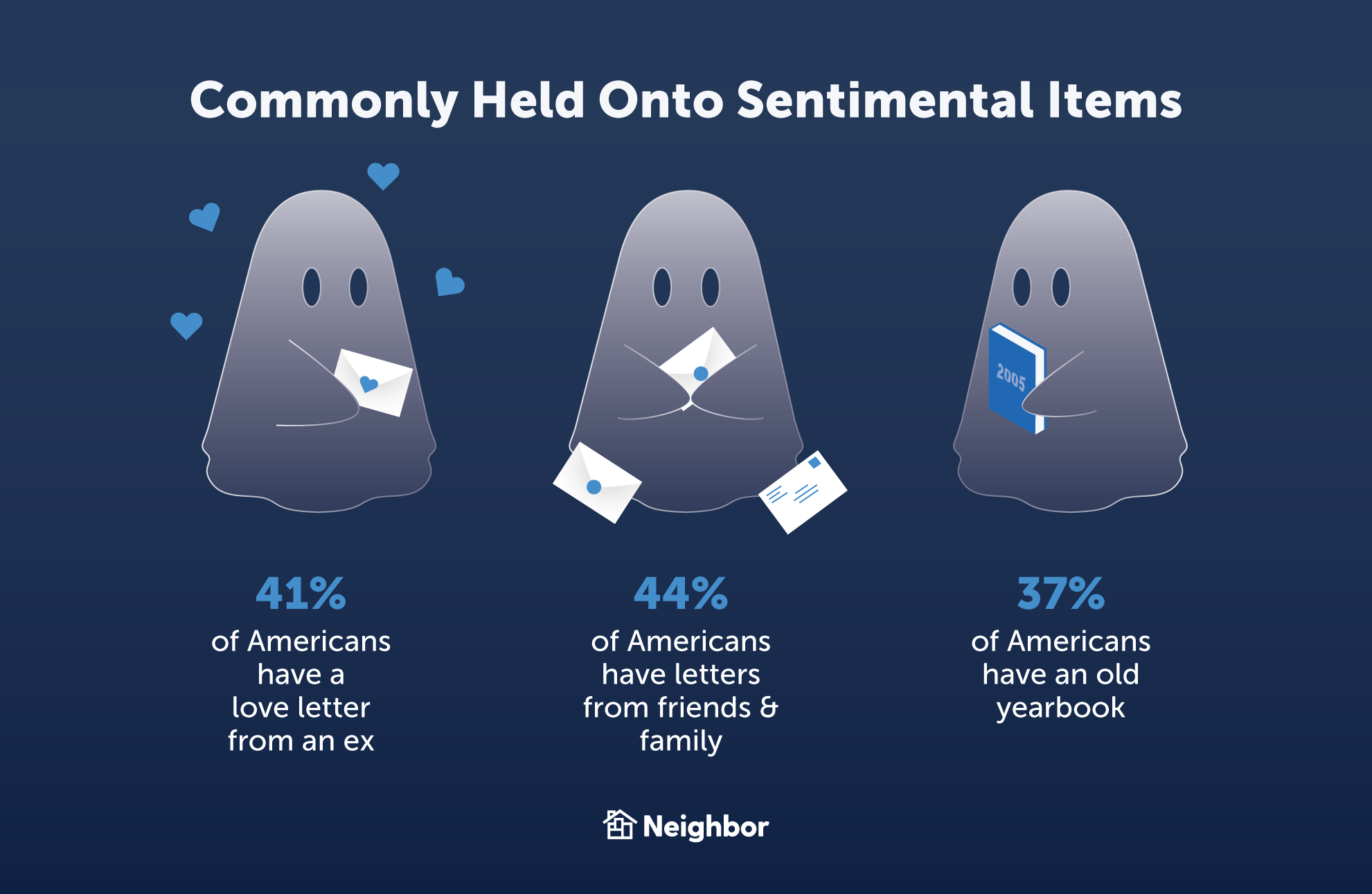 Many people are sentimental about past connections — and keep items that reflect that